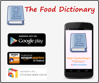 Food Dictionary Ads